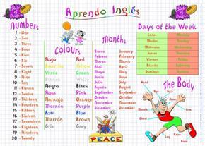 Aprender el inglés