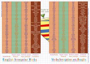 Inglés Del Verbos Aprender Irregulares Los CodxrWBe
