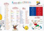 Aprender el francés
