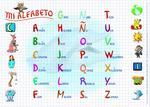 Aprender el alfabeto