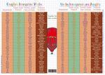 Aprender los verbos irregulares del inglés